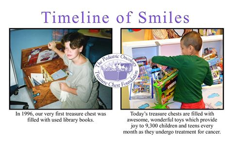 Pediatric Oncology Treasure Chest Timeline Photo